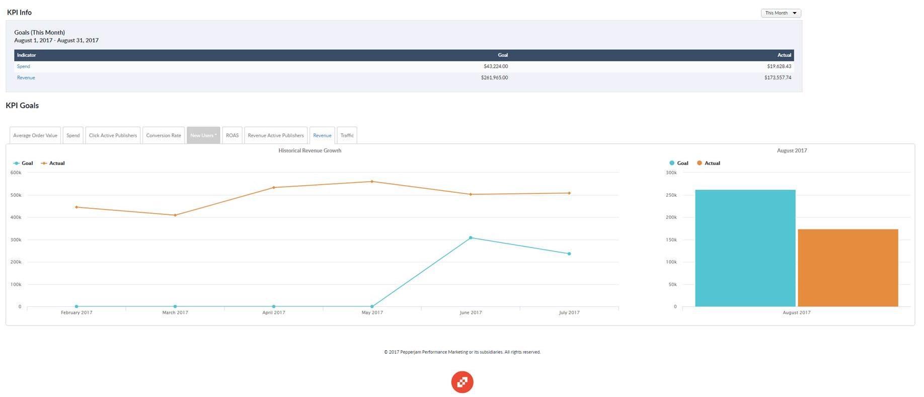 KPI_screenshot_full.jpg