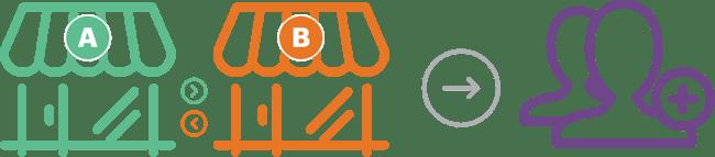 pepperjam_partnerMarketing-customerAcquisition